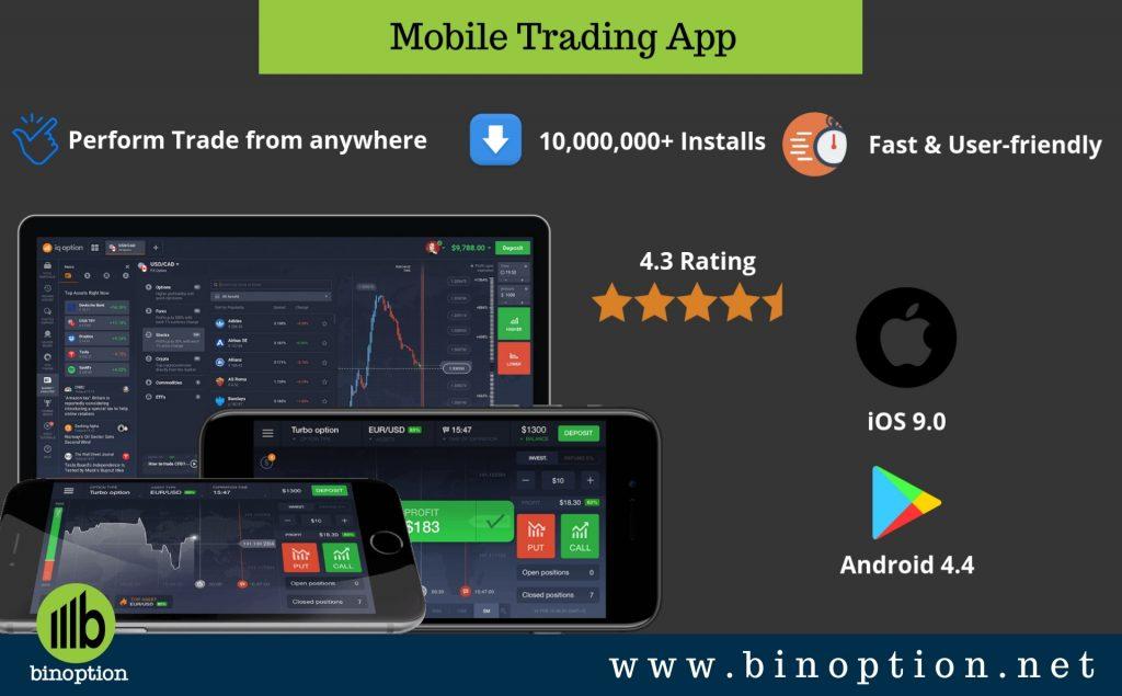 Option trading app